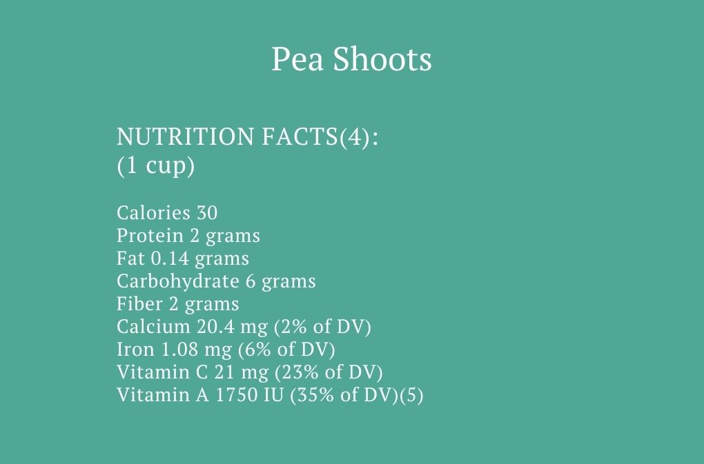Image showing nutrition facts for pea shoots