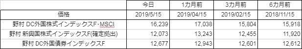 ADM価格表(2019年5月15日)
