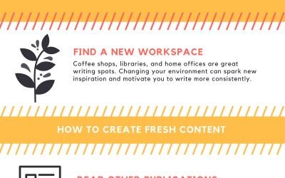 Infographics Fridays: The Basics of Blogging