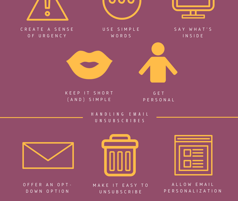 Infographics Fridays: Email Marketing – Part II