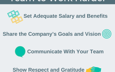 Infographic: How to Motivate Your Team to Work Harder / Top Incentives Employees Want