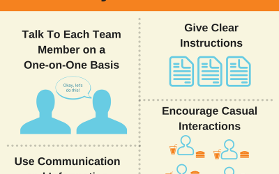 Infographic: Ways to Communicate Effectively With Your Team and Encourage Team Collaboration