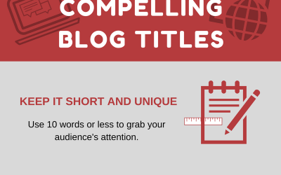 Infographic: How to Create Compelling Blog Titles