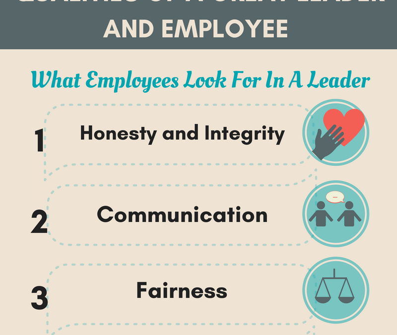 Infographic: Qualities of a Great Leader and Employee
