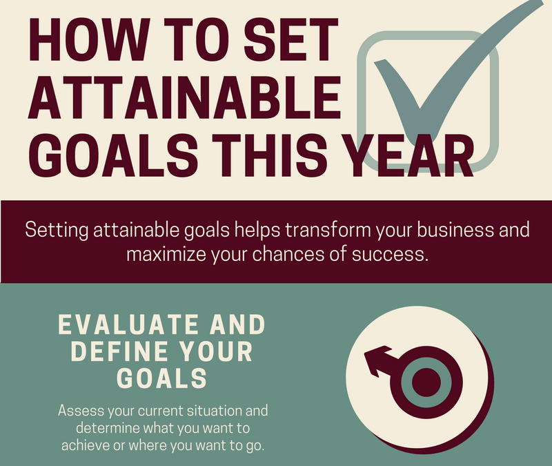 Infographic: How to Set Attainable Goals This Year