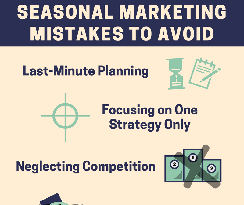 Infographic: Seasonal Marketing Mistakes / Campaign Evaluation