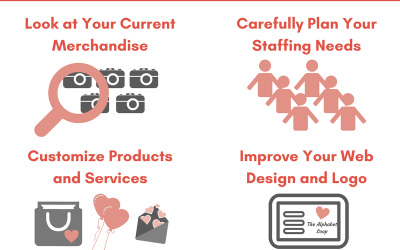 Infographic: Seasonal Marketing Tips and Inspirations