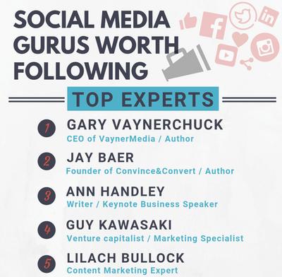 Infographic: Social Media Gurus