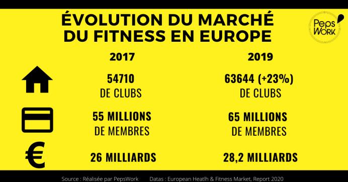 marché-du-fitness-sport-2