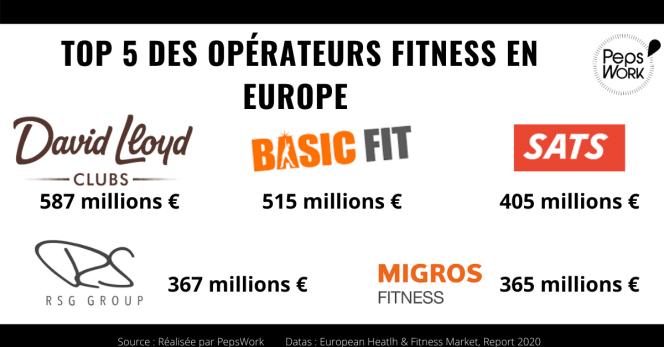 marché-du-fitness-sport-7