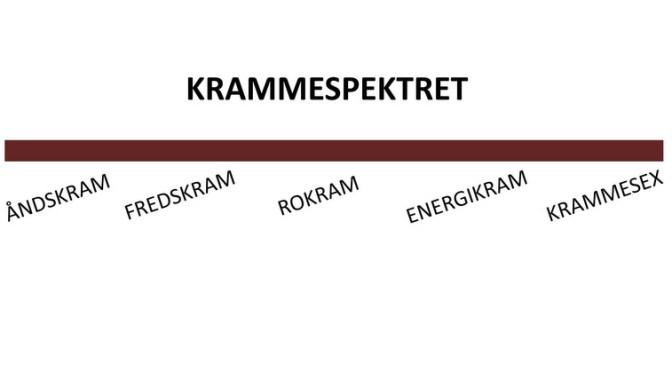 Krammeordbogen med krammespektret