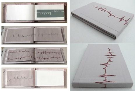 Heart Mirror I, umjetnička knjiga, 20x34x3cm, 2013.
