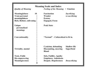 neuro semantics meaning scale
