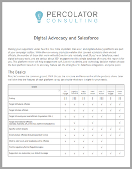 digital advocacy report