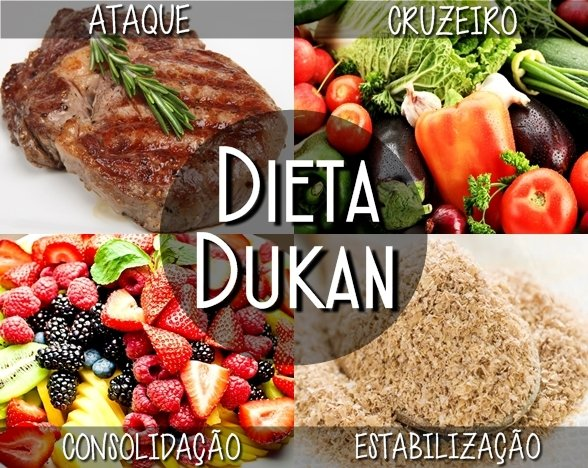 Dietas grátis para perder peso