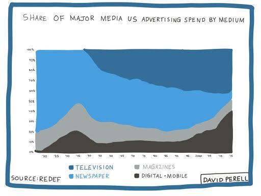 US Advertising Spend.jpg