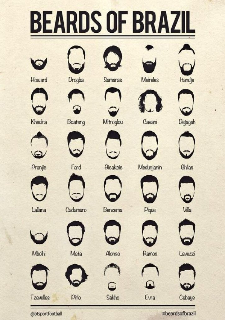 beards-of-brazil