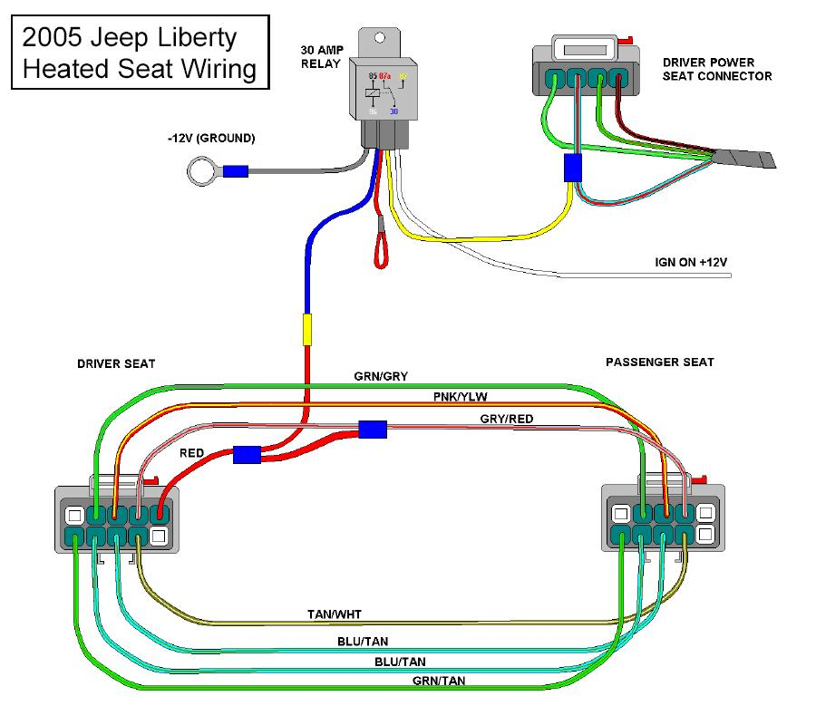 Jeep Liberty Trailer Wiring Diagram Dolgularcom