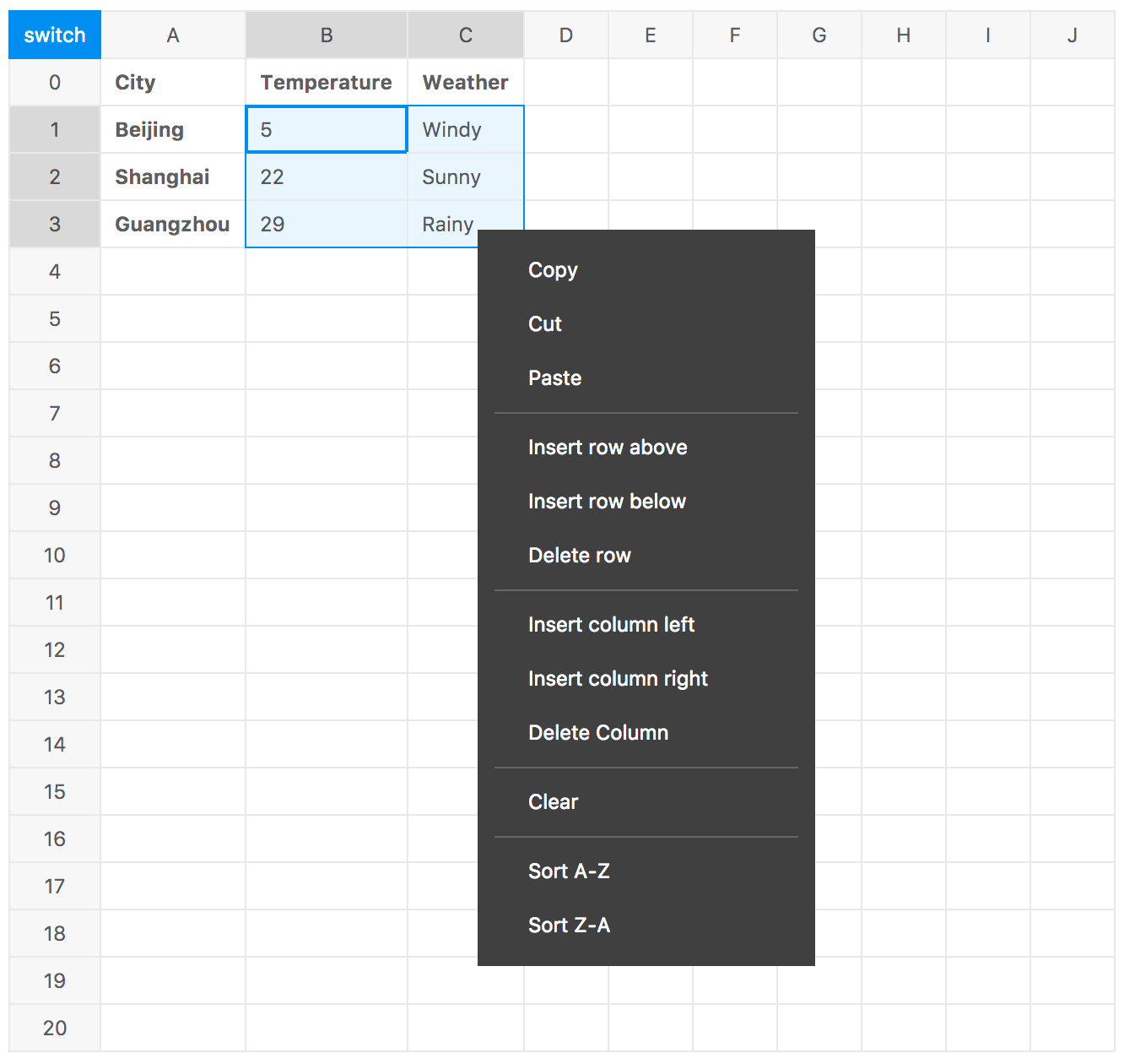 Application Areas Of A Spreadsheet Spreadsheets