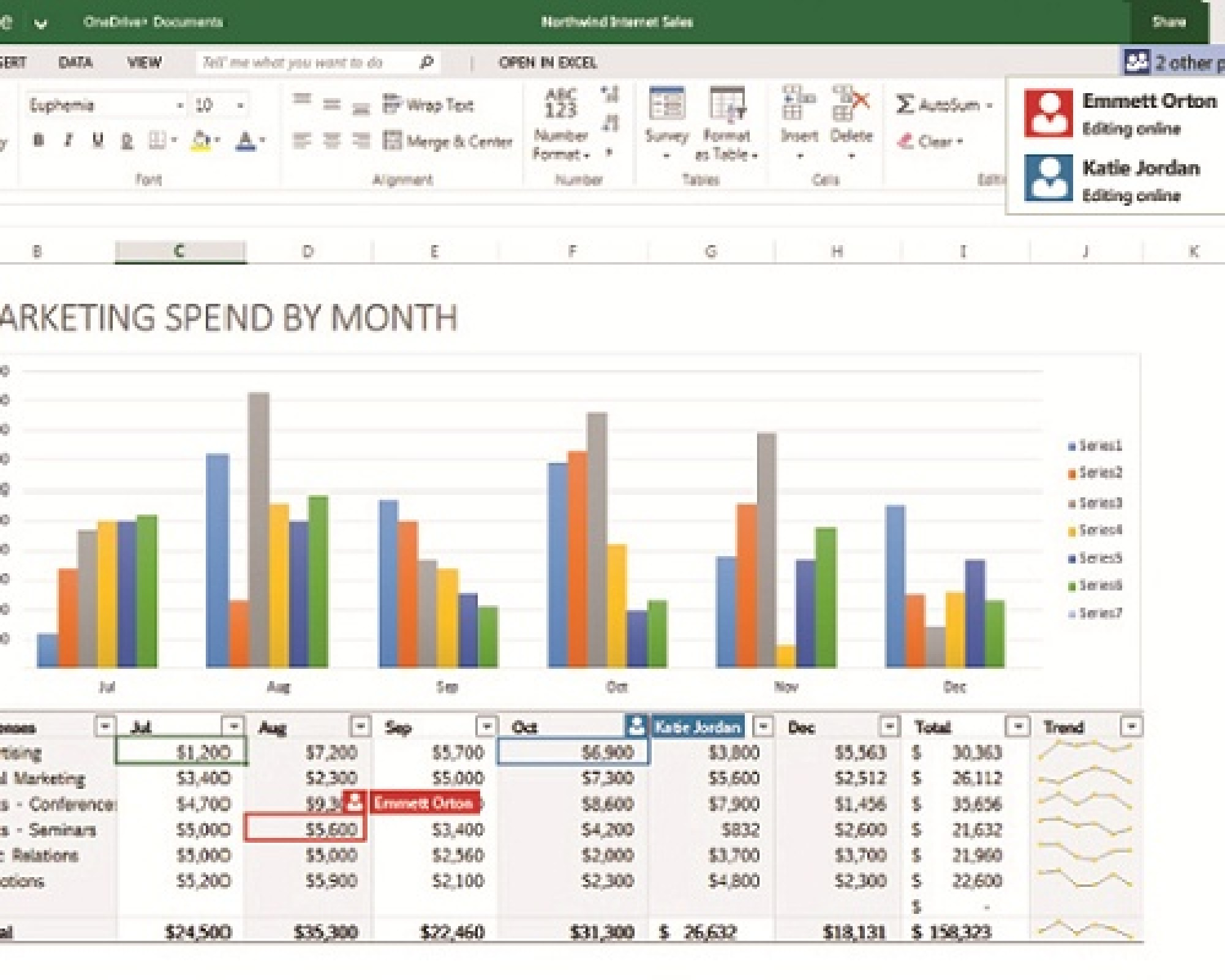 Personal Assets And Liabilities Template Excel Spreadsheets