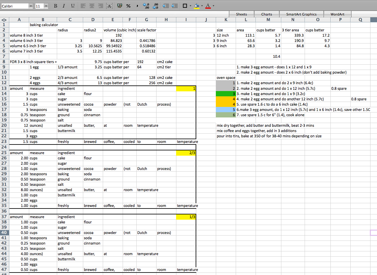 Disney Food Cost Calculator And Food Waste Management Cost Calculator Spreadsheets