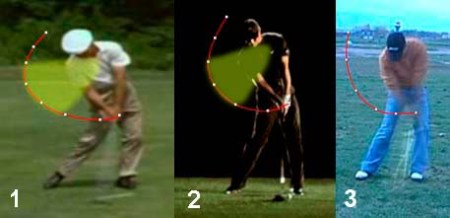Understanding the Club Release Phenomenon Hand arc path of three golfers   capture images from their swing videos