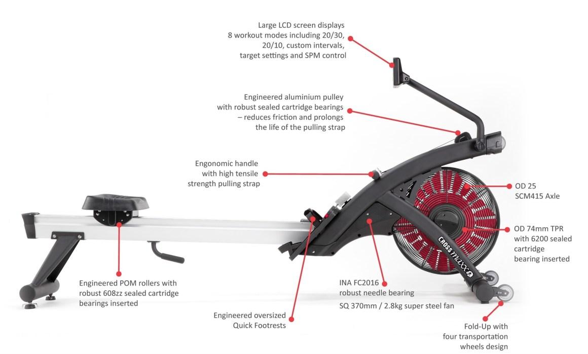 Crossmaxx® Air Rower PRO11