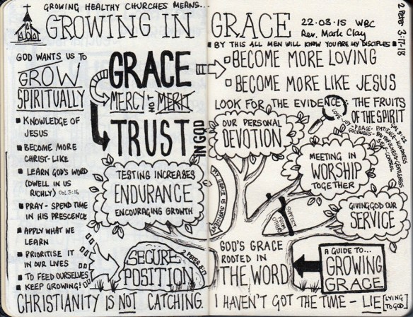 sermon notes Archives - perfectly4med: Artist at