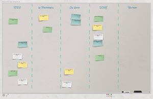 Scrumblr - pizarra virtual para organizar nuestras notas