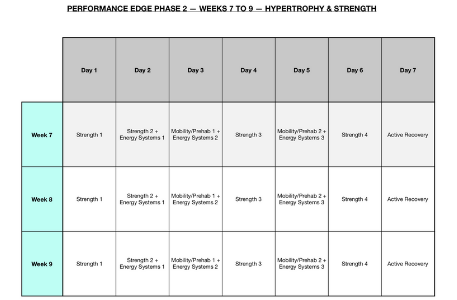 Performance Edge Women's Hockey Off Season Workout Calendar