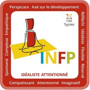 Profil INFP - MBTI 16 personnalités | Performance et coaching