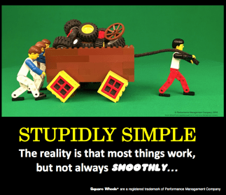Square Wheels stupidly simple reality poster
