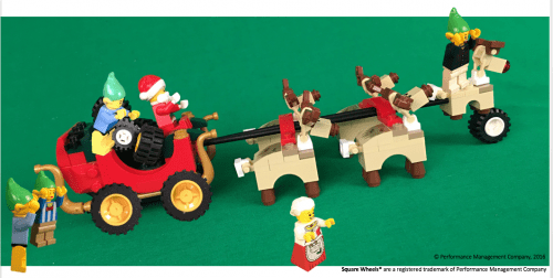 Santa flying with elves watching and Round Wheels on the Square Wheel sled