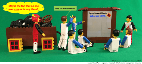 Square Wheels is a metaphor to use on Spring Forward Monday