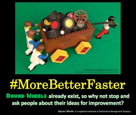 #morebetterfaster performance improvement poster by Scott Simmerman