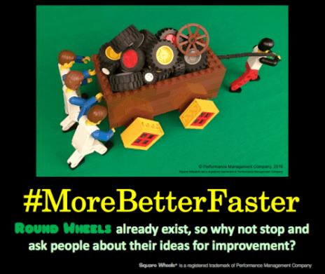 #morebetterfaster performance improvement poster by Scott Simmerman