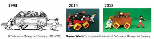 Original Square Wheels One image to the present usage