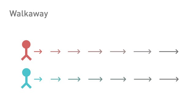 Walkaway graph