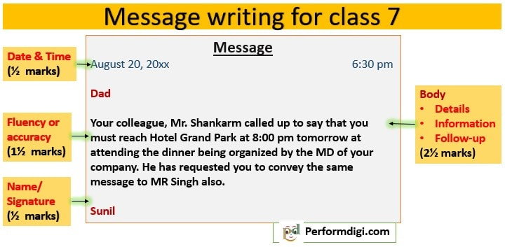 Message writing,Message writing example, message writing for class 7, Format, Examples, Sample question, Worksheet, with answer, How to write a message