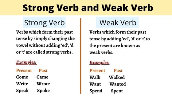 Strong Verb and weak verb