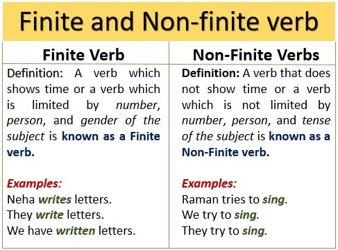 Finite and non finite verbs