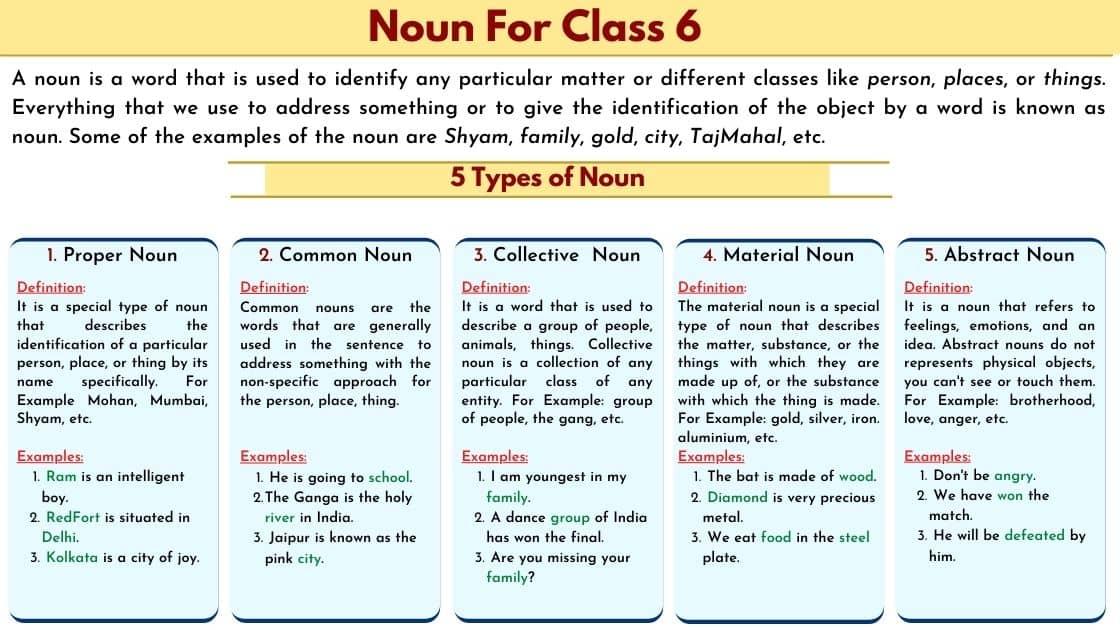 Noun for class 6 types of noun for class 6, Proper noun, Common noun, Abstract noun, Collective noun, Material noun.