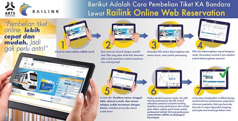 Cara Beli TiketKereta Bandara Soekarno-Hatta Jakarta Lewat Website Railink.