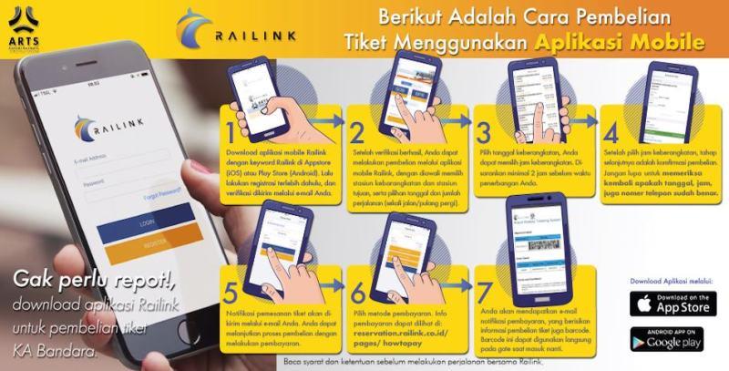 Cara beli tiket Kereta Bandara lewat aplikasi mobile atau smartphone.