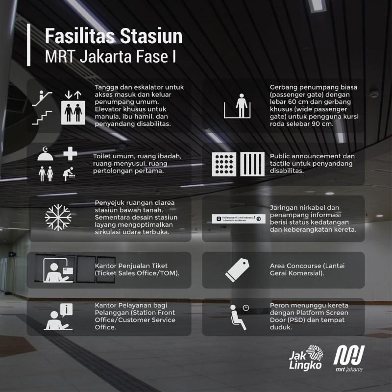 Fasilitas Publik di Stasiun MRT Jakarta.
