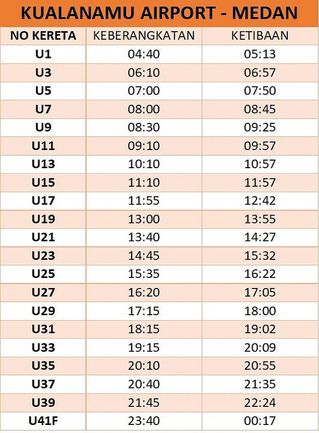 Berikut ini adalah jadwal Kereta Bandara Kualanamu Medan Rute Stasiun Bandara Kualanamu - Stasiun Medan Terbaru Tahun 2019