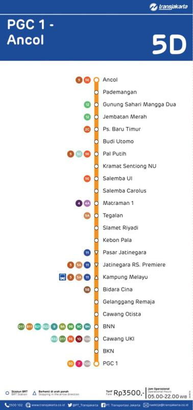proIsrael: Rute Busway Slipi Kemanggisan Ke Harmoni