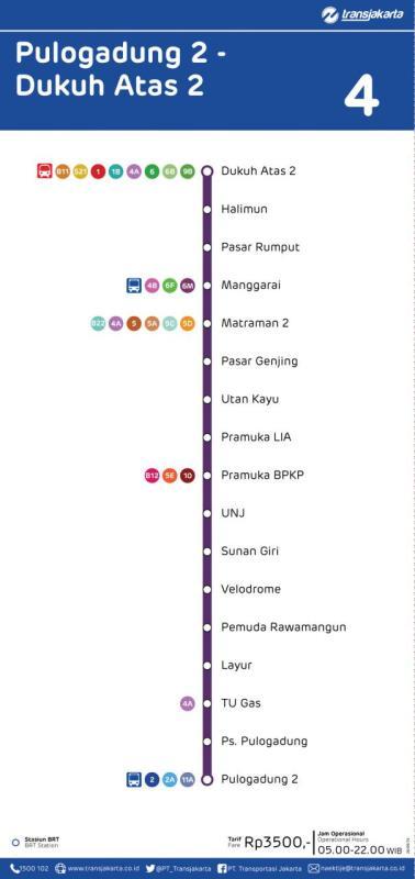 Peta Jalur Rute Transjakarta Semua Koridor Lengkap