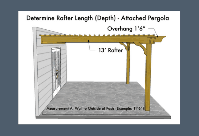 pergola dimensions how to measure for