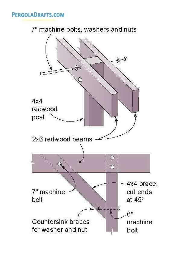 Diy Pergola Building Plans Blueprints For 6 215 9 Free
